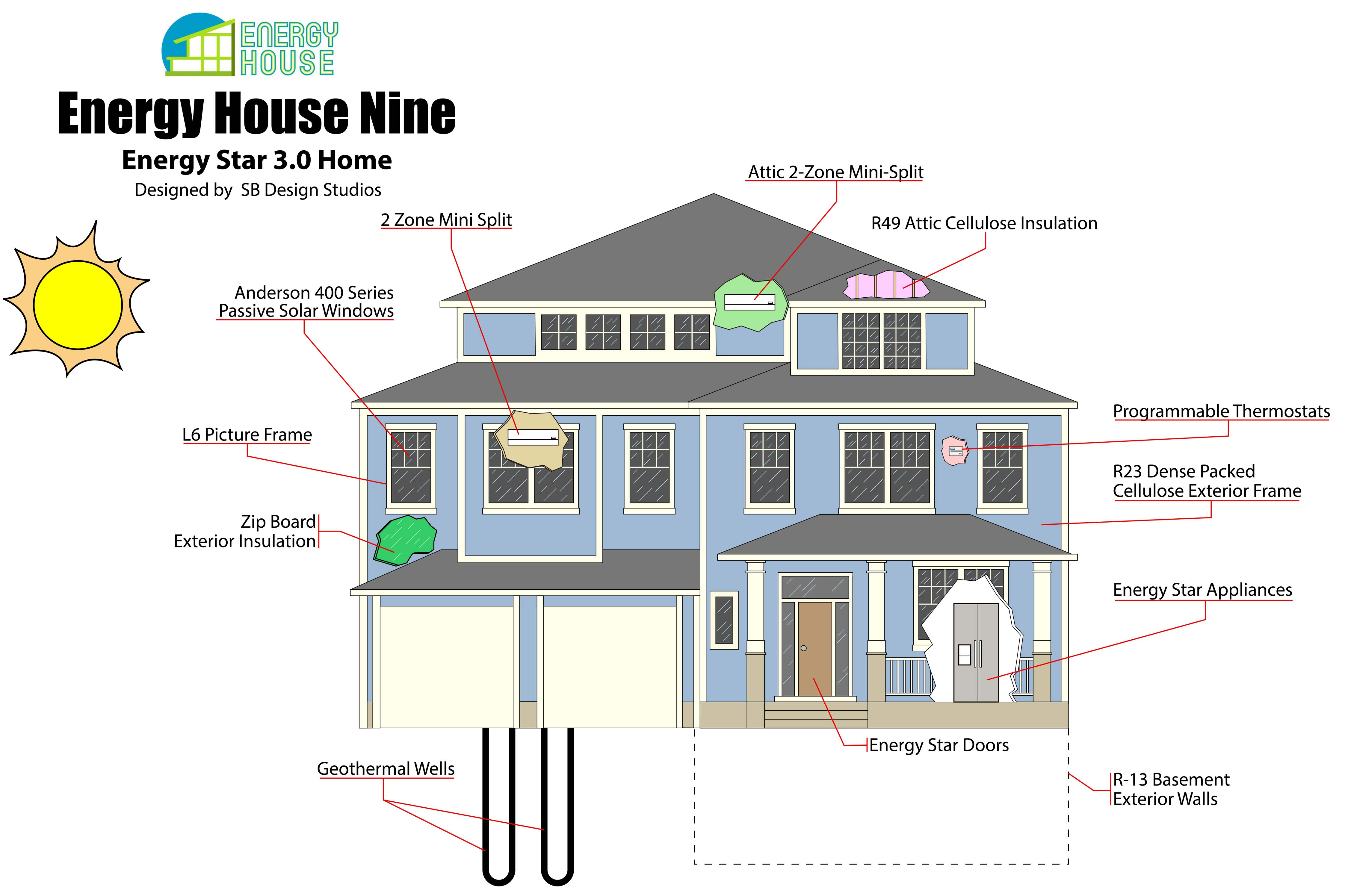 Energy house 9 energy house - House plans for young couples energetic designs ...